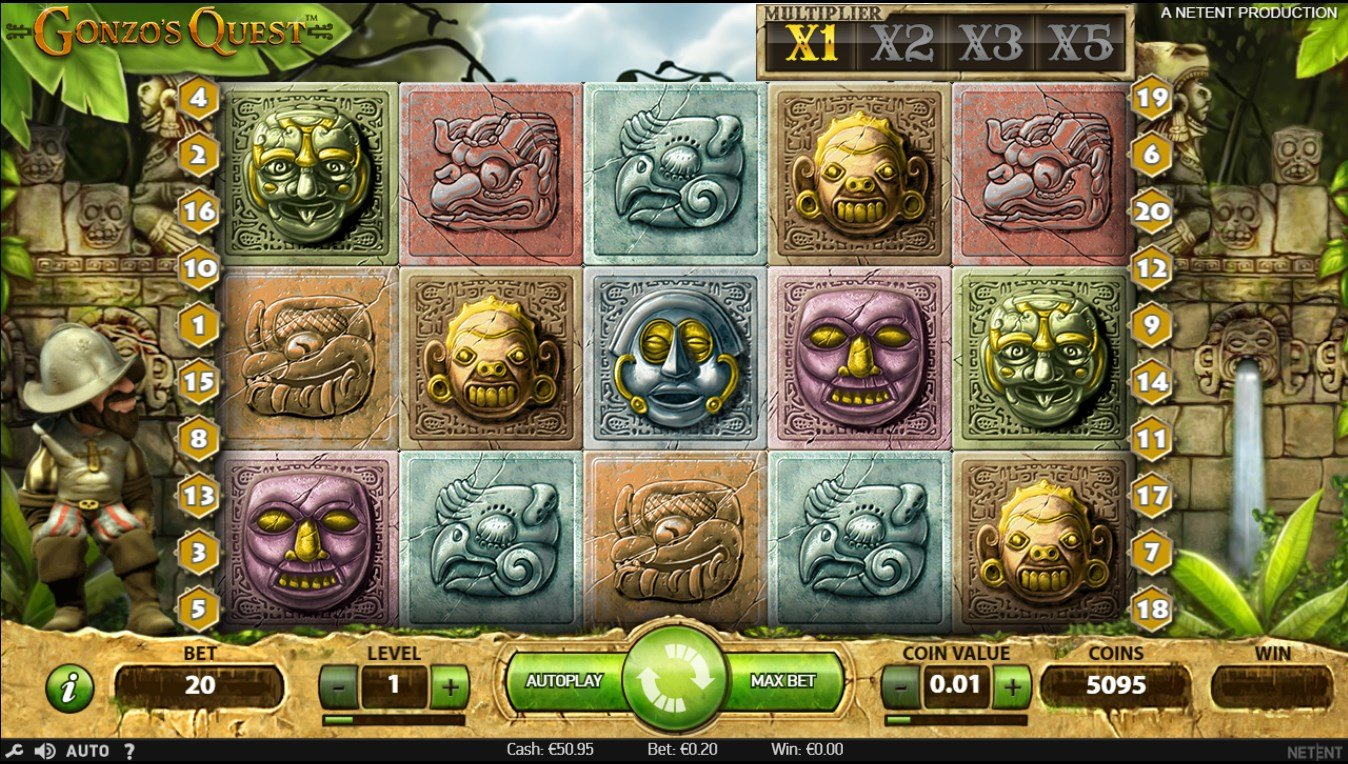 Top 5 Best Slots From Netent
