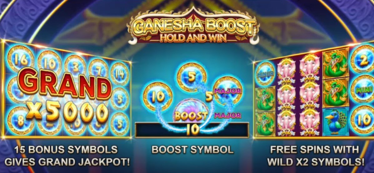 Ganesh Boost – New Slot From Booongo